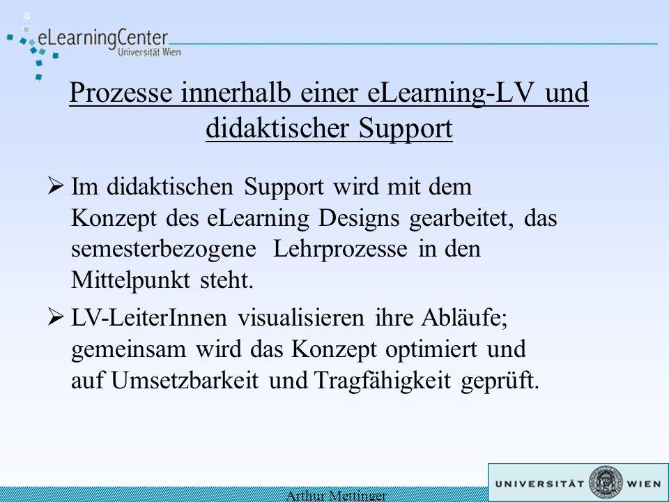 Prozesse innerhalb einer eLearning-LV und didaktischer Support Im didaktischen Support wird mit dem Konzept des eLearning Designs gearbeitet, das seme