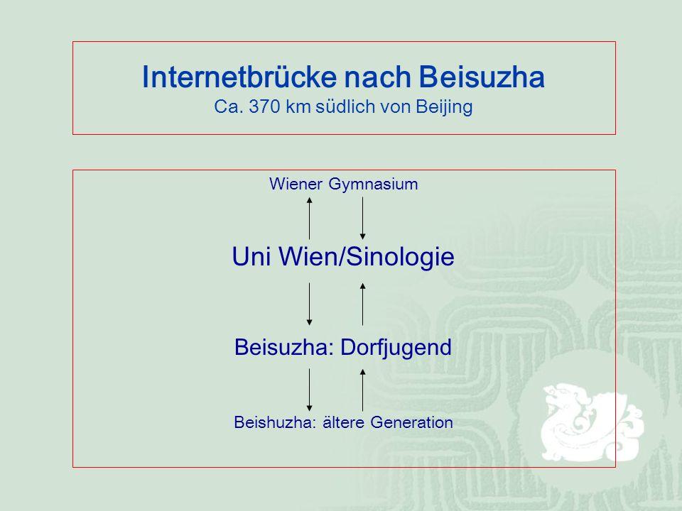 Internetbrücke nach Beisuzha Ca.