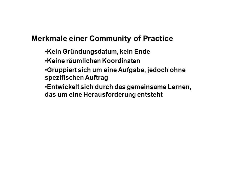 Merkmale einer Community of Practice Kein Gründungsdatum, kein Ende Keine räumlichen Koordinaten Gruppiert sich um eine Aufgabe, jedoch ohne spezifischen Auftrag Entwickelt sich durch das gemeinsame Lernen, das um eine Herausforderung entsteht