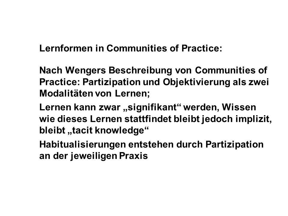 Lernformen in Communities of Practice: Nach Wengers Beschreibung von Communities of Practice: Partizipation und Objektivierung als zwei Modalitäten vo