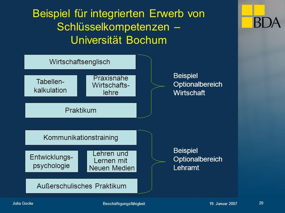 19. Januar 2007 Julia Gocke 20 Beispiel für integrierten Erwerb von Schlüsselkompetenzen – Universität Bochum Tabellen- kalkulation Praxisnahe Wirtsch
