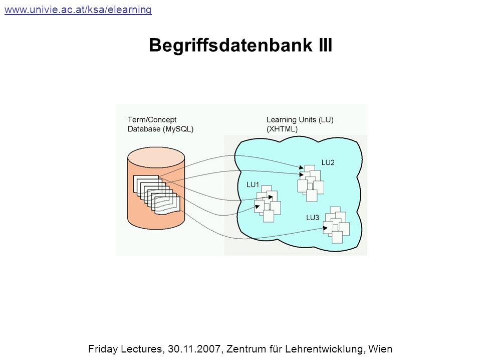 Begriffsdatenbank III www.univie.ac.at/ksa/elearning Friday Lectures, 30.11.2007, Zentrum für Lehrentwicklung, Wien