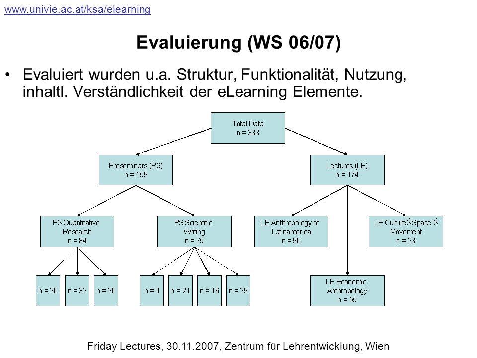 Evaluierung (WS 06/07) Evaluiert wurden u.a. Struktur, Funktionalität, Nutzung, inhaltl.