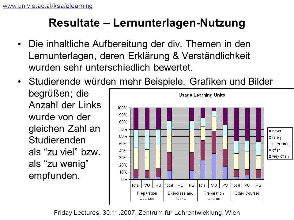 Resultate – Lernunterlagen-Nutzung Die inhaltliche Aufbereitung der div.