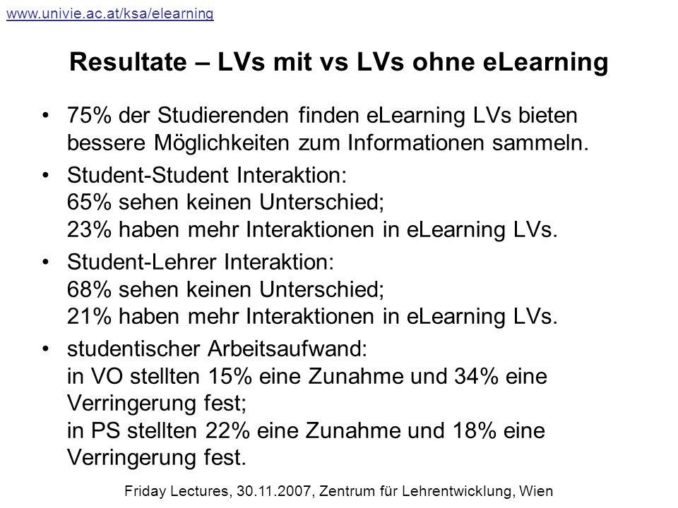 75% der Studierenden finden eLearning LVs bieten bessere Möglichkeiten zum Informationen sammeln.