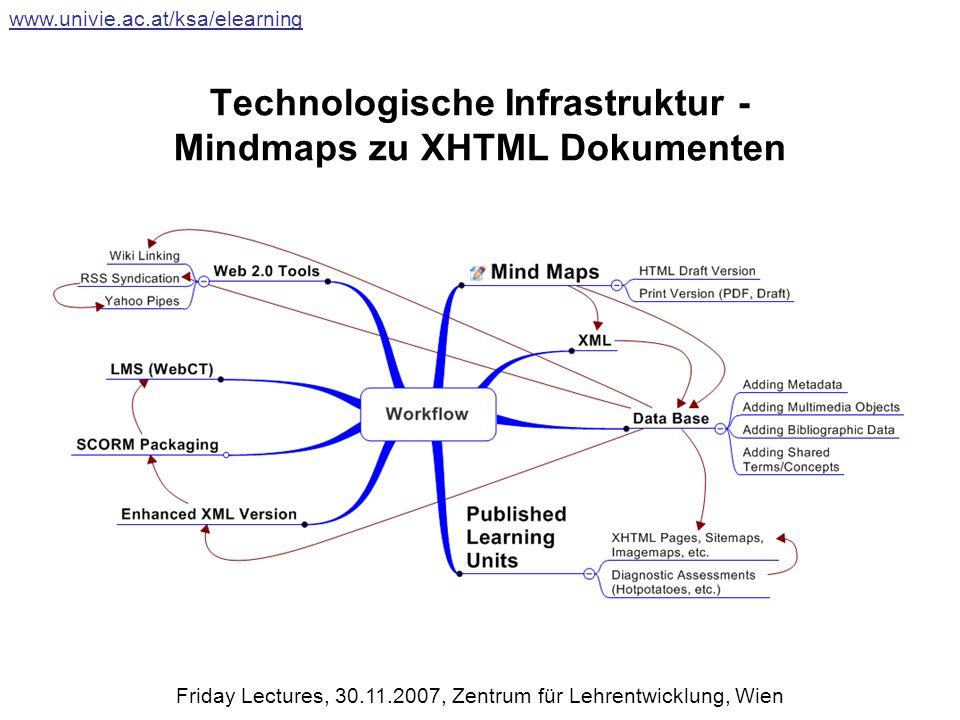 Technologische Infrastruktur - Mindmaps zu XHTML Dokumenten Friday Lectures, 30.11.2007, Zentrum für Lehrentwicklung, Wien www.univie.ac.at/ksa/elearning