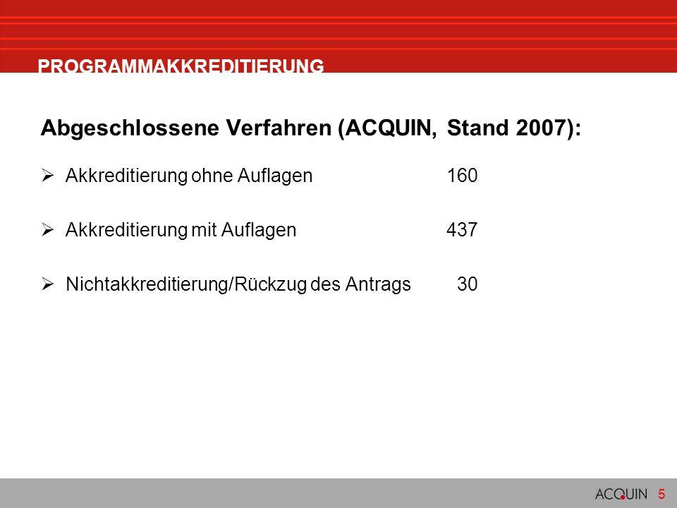 5 PROGRAMMAKKREDITIERUNG Abgeschlossene Verfahren (ACQUIN, Stand 2007): Akkreditierung ohne Auflagen160 Akkreditierung mit Auflagen437 Nichtakkreditierung/Rückzug des Antrags 30