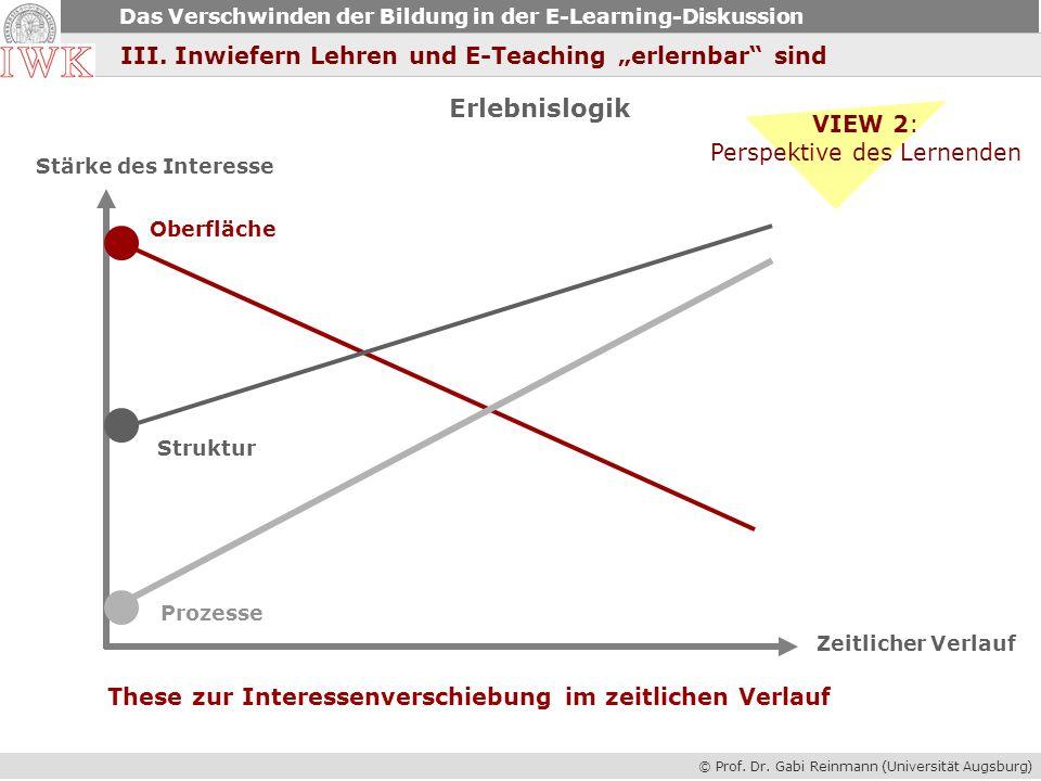 © Prof. Dr. Gabi Reinmann (Universität Augsburg) Das Verschwinden der Bildung in der E-Learning-Diskussion III. Inwiefern Lehren und E-Teaching erlern