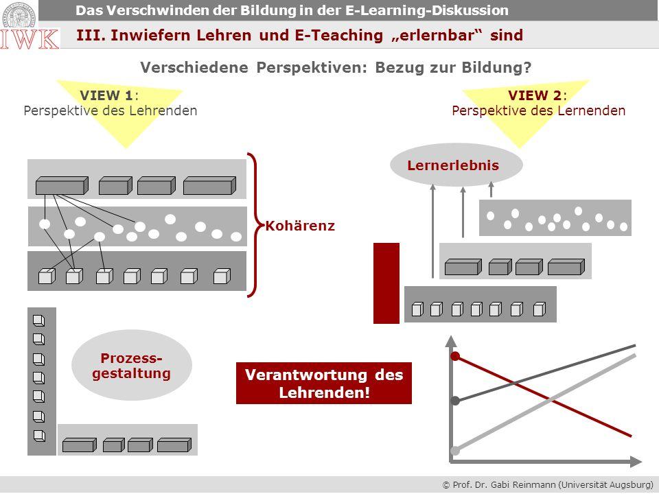© Prof. Dr. Gabi Reinmann (Universität Augsburg) Das Verschwinden der Bildung in der E-Learning-Diskussion Verschiedene Perspektiven: Bezug zur Bildun