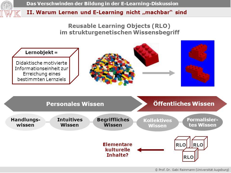 © Prof. Dr. Gabi Reinmann (Universität Augsburg) Das Verschwinden der Bildung in der E-Learning-Diskussion Reusable Learning Objects (RLO) im struktur