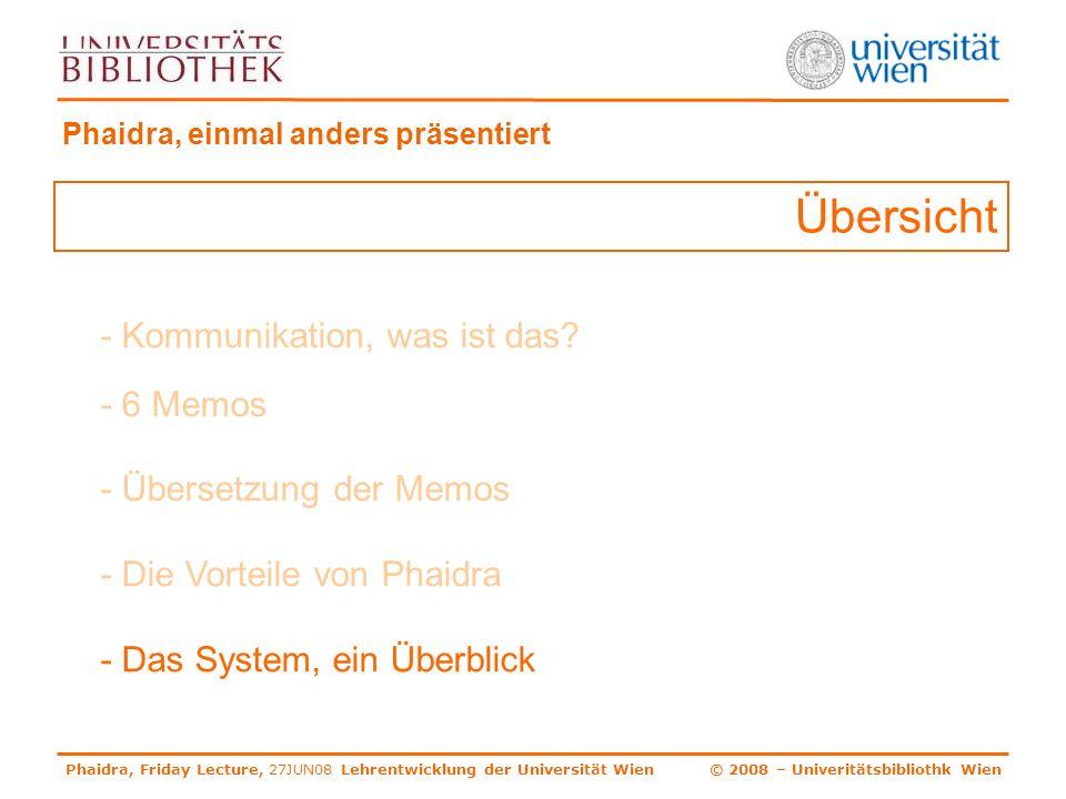 Phaidra, Friday Lecture, 27JUN08 Lehrentwicklung der Universität Wien © 2008 – Univeritätsbibliothk Wien Phaidra, einmal anders präsentiert - Kommunikation, was ist das.