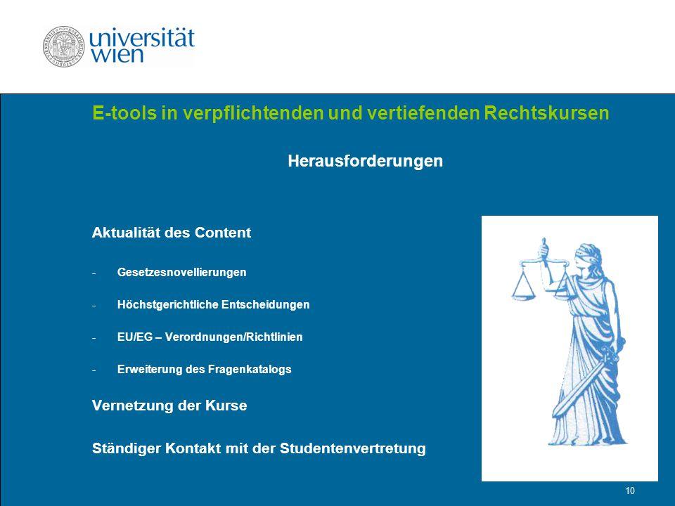 10 E-tools in verpflichtenden und vertiefenden Rechtskursen Herausforderungen Aktualität des Content -Gesetzesnovellierungen -Höchstgerichtliche Entscheidungen -EU/EG – Verordnungen/Richtlinien -Erweiterung des Fragenkatalogs Vernetzung der Kurse Ständiger Kontakt mit der Studentenvertretung