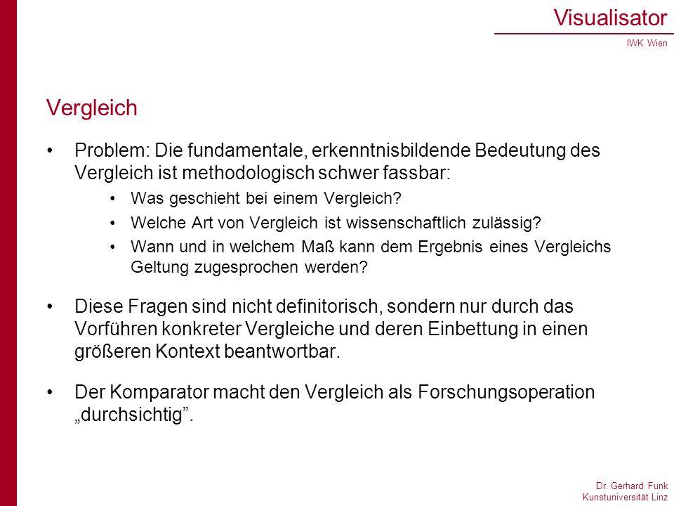 Dr. Gerhard Funk Kunstuniversität Linz Visualisator IWK Wien Vergleich Problem: Die fundamentale, erkenntnisbildende Bedeutung des Vergleich ist metho