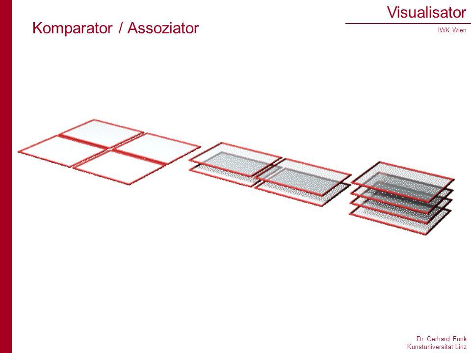 Dr. Gerhard Funk Kunstuniversität Linz Visualisator IWK Wien Komparator / Assoziator
