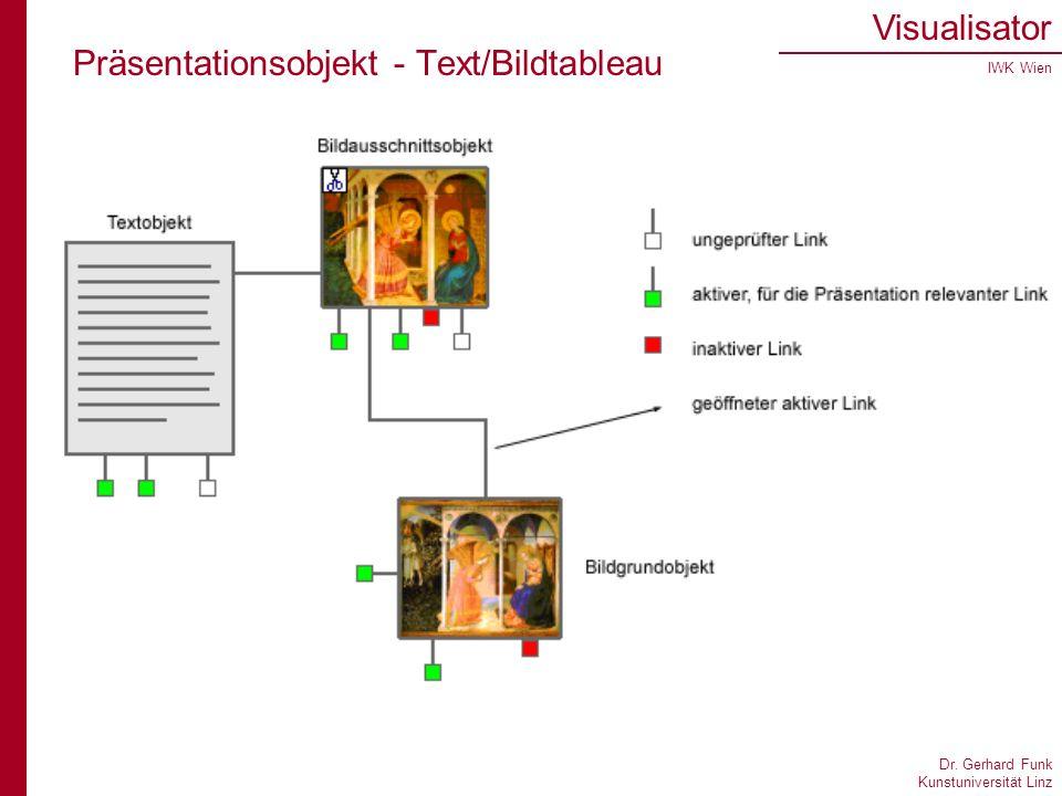 Dr. Gerhard Funk Kunstuniversität Linz Visualisator IWK Wien Präsentationsobjekt - Text/Bildtableau