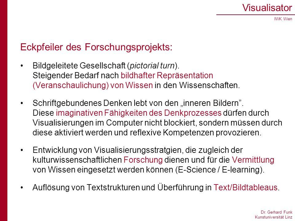 Dr. Gerhard Funk Kunstuniversität Linz Visualisator IWK Wien Eckpfeiler des Forschungsprojekts: Bildgeleitete Gesellschaft (pictorial turn). Steigende