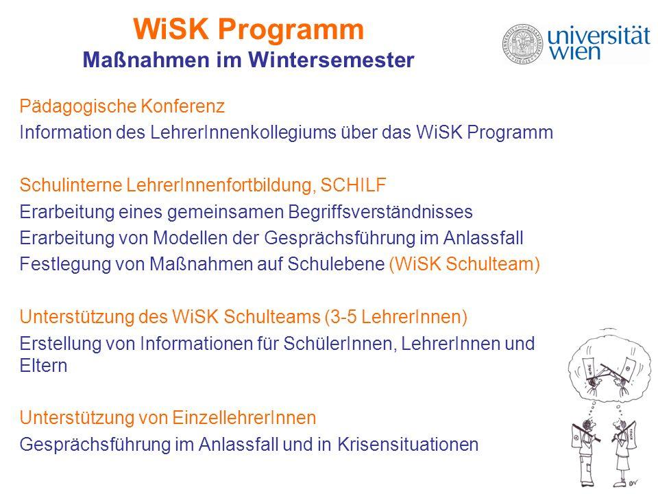 WiSK Programm Maßnahmen im Wintersemester Pädagogische Konferenz Information des LehrerInnenkollegiums über das WiSK Programm Schulinterne LehrerInnen
