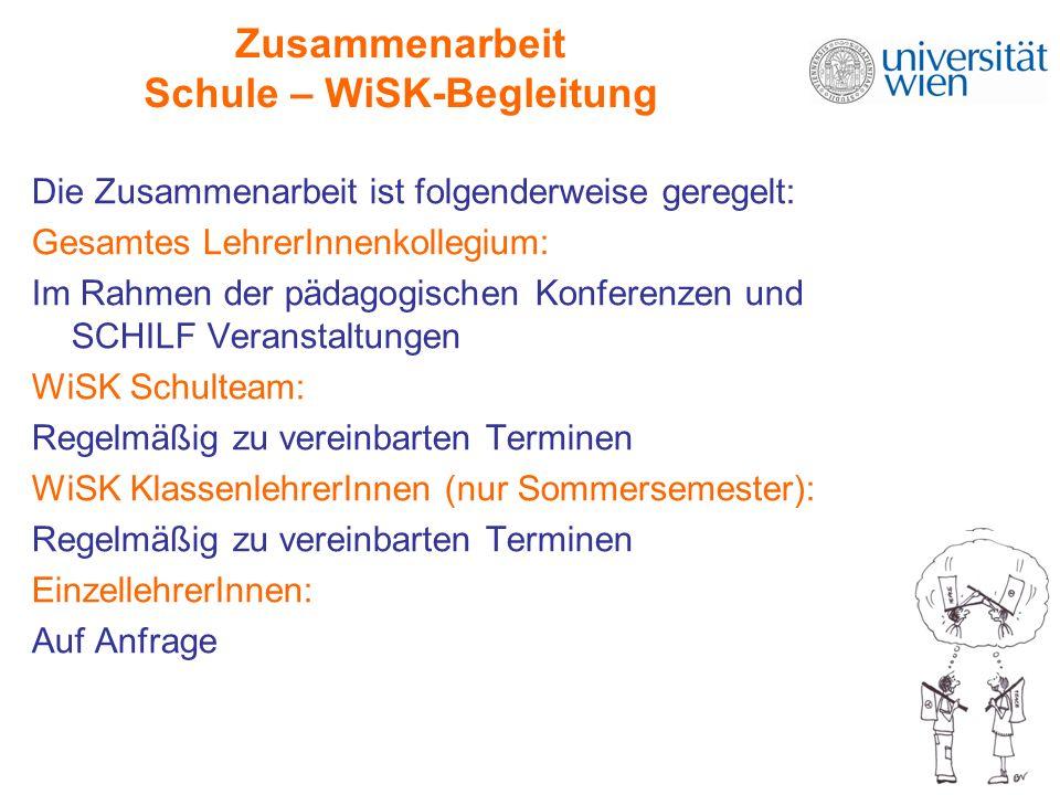 Zusammenarbeit Schule – WiSK-Begleitung Die Zusammenarbeit ist folgenderweise geregelt: Gesamtes LehrerInnenkollegium: Im Rahmen der pädagogischen Kon