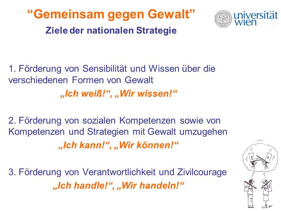 Gemeinsam gegen Gewalt Ziele der nationalen Strategie 1. Förderung von Sensibilität und Wissen über die verschiedenen Formen von Gewalt Ich weiß!, Wir