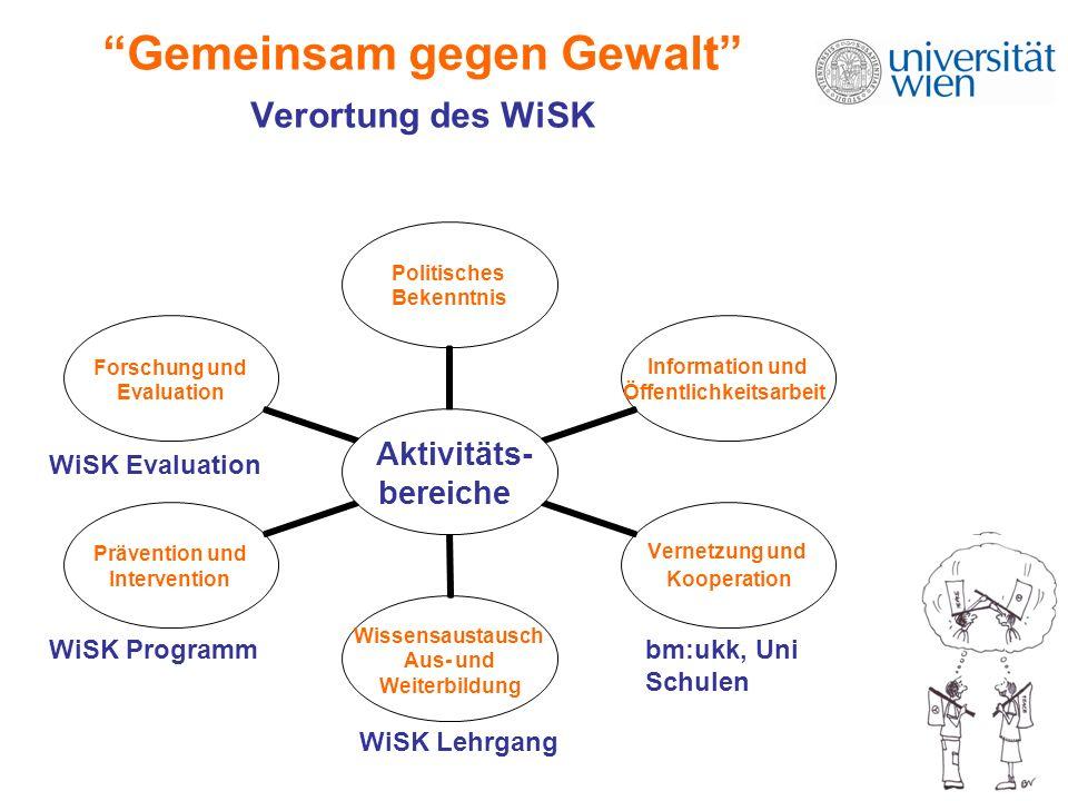 Aktivitäts- bereiche Politisches Bekenntnis Information und Öffentlichkeitsarbeit Vernetzung und Kooperation Wissensaustausch Aus- und Weiterbildung P