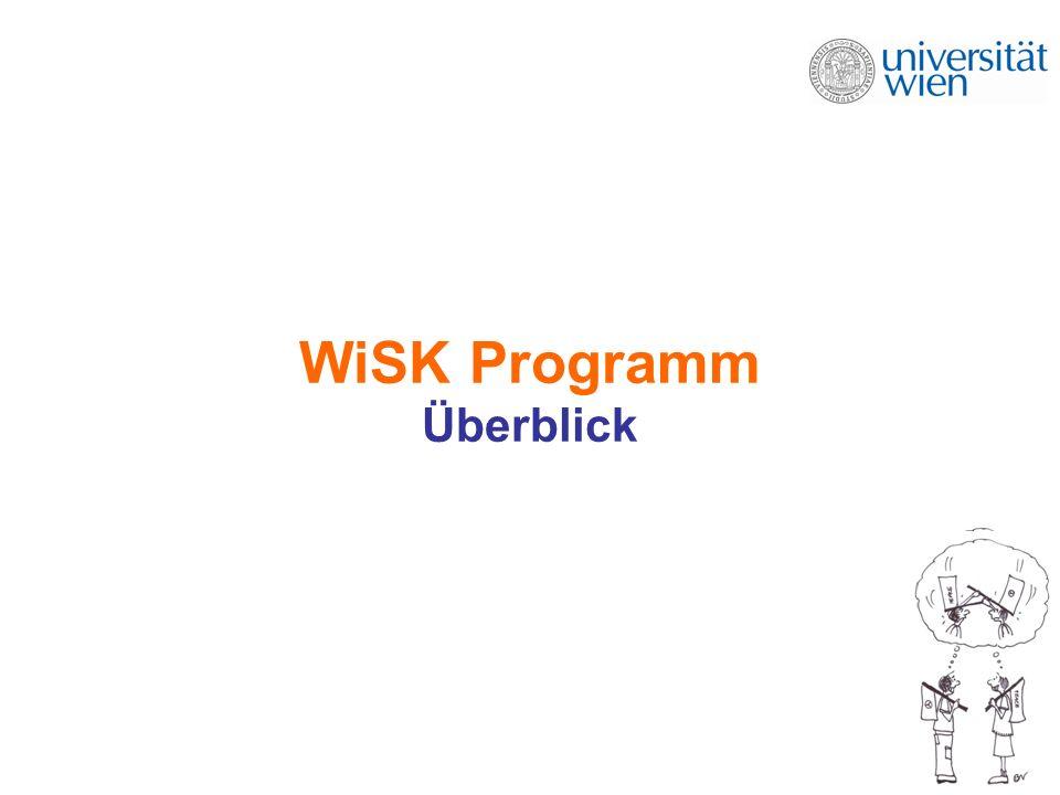 WiSK Programm Überblick