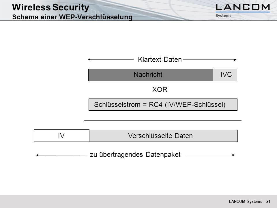 LANCOM Systems - 21 Wireless Security Schema einer WEP-Verschlüsselung Nachricht IVC XOR Schlüsselstrom = RC4 (IV/WEP-Schlüssel) zu übertragendes Date