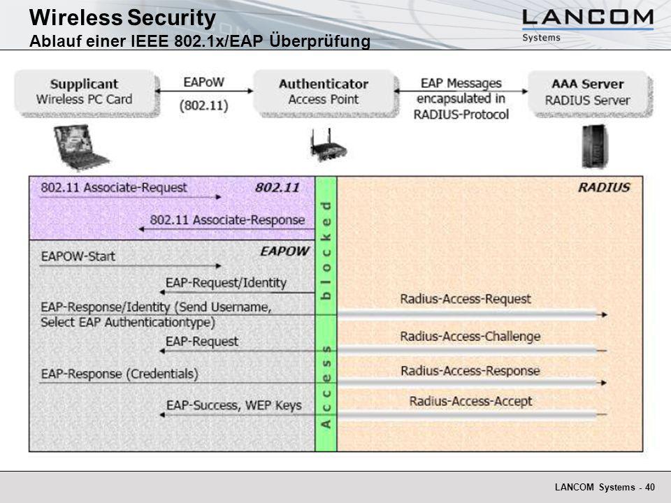 LANCOM Systems - 40 Wireless Security Ablauf einer IEEE 802.1x/EAP Überprüfung