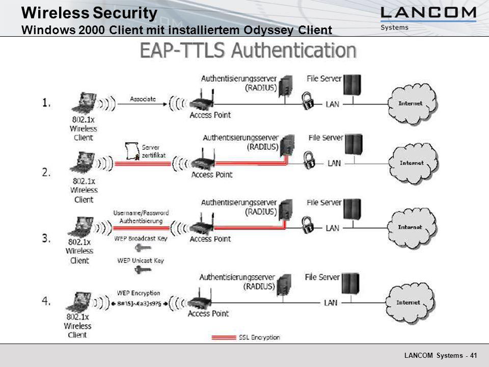LANCOM Systems - 41 Wireless Security Windows 2000 Client mit installiertem Odyssey Client