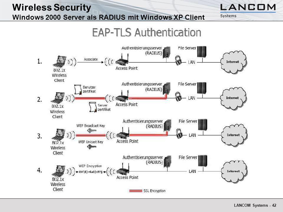 LANCOM Systems - 42 Wireless Security Windows 2000 Server als RADIUS mit Windows XP Client