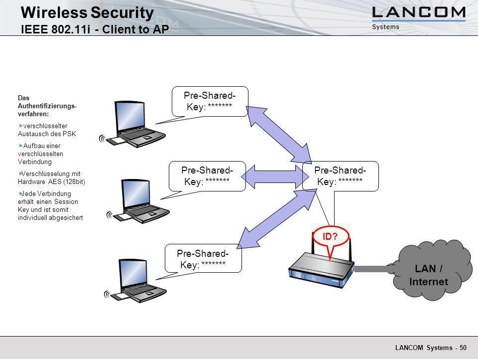 LANCOM Systems - 50 LAN / Internet Pre-Shared- Key: ******* Das Authentifizierungs- verfahren: verschlüsselter Austausch des PSK Aufbau einer verschlü