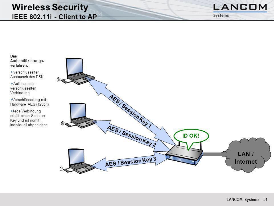 LANCOM Systems - 51 LAN / Internet Das Authentifizierungs- verfahren: verschlüsselter Austausch des PSK Aufbau einer verschlüsselten Verbindung Versch