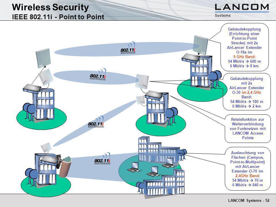 LANCOM Systems - 52 Gebäudekopplung (Errichtung einer Point-to-Point Strecke) mit 2x AirLancer Extender O-18a im 5 GHz Band: 54 Mbit/s 600 m 6 Mbit/s