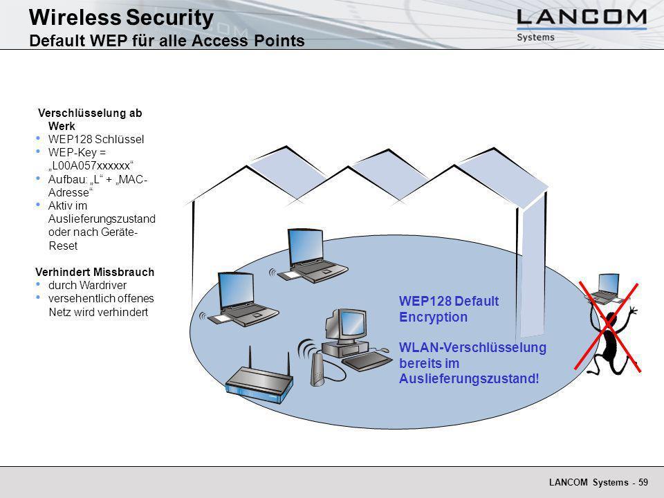 LANCOM Systems - 59 Wireless Security Default WEP für alle Access Points Verschlüsselung ab Werk WEP128 Schlüssel WEP-Key = L00A057xxxxxx Aufbau: L +