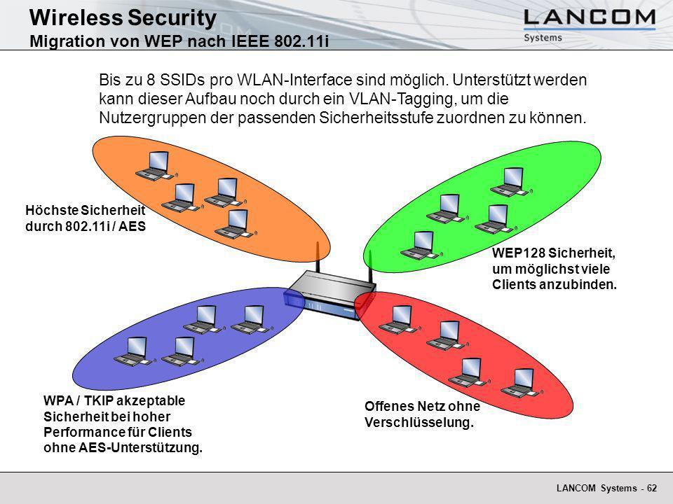 LANCOM Systems - 62 Wireless Security Migration von WEP nach IEEE 802.11i Höchste Sicherheit durch 802.11i / AES WEP128 Sicherheit, um möglichst viele