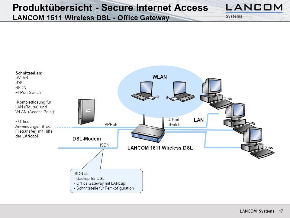 LANCOM Systems - 17 LANCOM 1511 Wireless DSL PPPoE 4-Port- Switch ISDN als - Backup für DSL, - Office Gateway mit LANcapi - Schnittstelle für Fernkofiguration Schnittstellen: WLAN DSL ISDN 4-Port Switch Komplettlösung für LAN (Router) und WLAN (Access Point) Office- Anwendungen (Fax, Filetransfer) mit Hilfe der LANcapi DSL-Modem ISDN Produktübersicht - Secure Internet Access LANCOM 1511 Wireless DSL - Office Gateway WLAN LAN