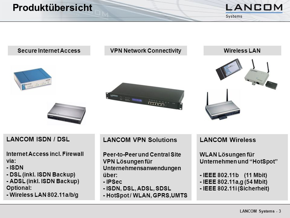 LANCOM Systems - 4 Produktübersicht - Secure Internet Access LANCOM 821 ISDN/ADSL - Breitband ADSL Router - 4 Port 10/100 Mbit LAN Switch LANCOM 1511 Wireless DSL - Breitband DSL Router - 108/54 Mbit/s 802.11b/g WLAN - 4 Port 10/100 Mbit LAN Switch LANCOM 1521 Wireless DSL - Breitband ADSL Router - 108/54 Mbit/s 802.11b/g WLAN - 4 Port 10/100 Mbit LAN Switch alle Produkte: - ISDN Schnittstelle / Backup - ISDN Multiprotocoll Router - Firewall / Intrusion Detect.