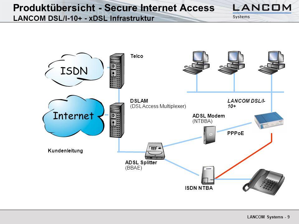 LANCOM Systems - 9 Produktübersicht - Secure Internet Access LANCOM DSL/I-10+ - xDSL Infrastruktur Internet ADSL Modem (NTBBA) ISDN NTBA ISDN DSLAM (DSL Access Multiplexer) Telco ADSL Splitter (BBAE) Kundenleitung PPPoE LANCOM DSL/I- 10+
