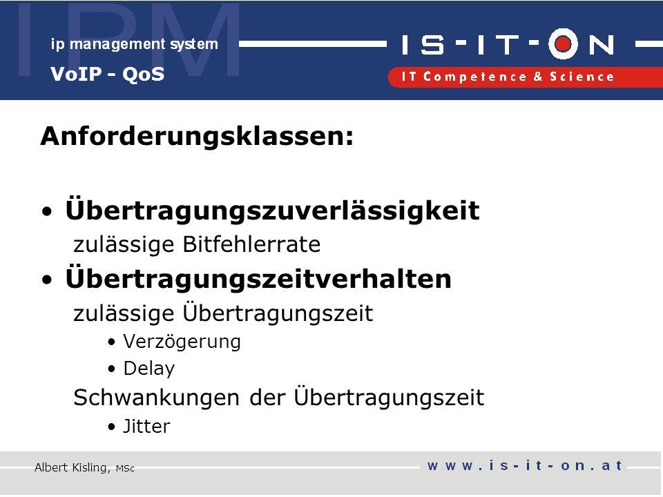 VoIP - QoS Anforderungsklassen: Übertragungszuverlässigkeit zulässige Bitfehlerrate Übertragungszeitverhalten zulässige Übertragungszeit Verzögerung Delay Schwankungen der Übertragungszeit Jitter Albert Kisling, MSc