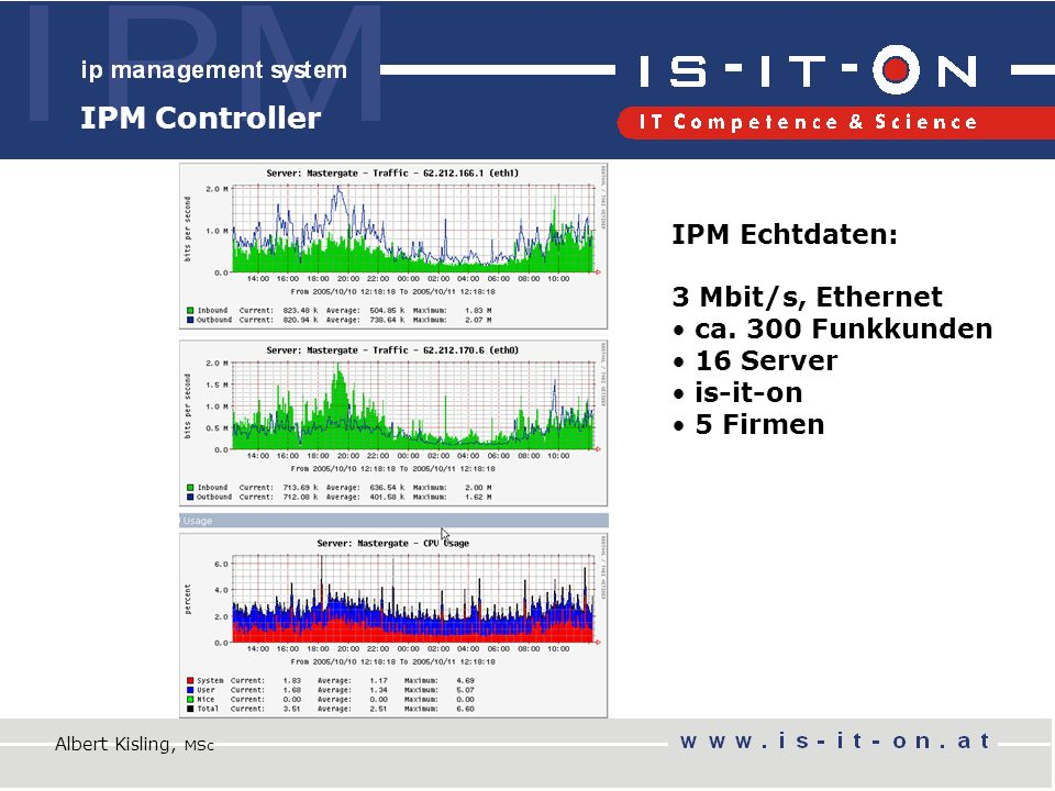 IPM Controller Albert Kisling, MSc IPM Echtdaten: 3 Mbit/s, Ethernet ca. 300 Funkkunden 16 Server is-it-on 5 Firmen