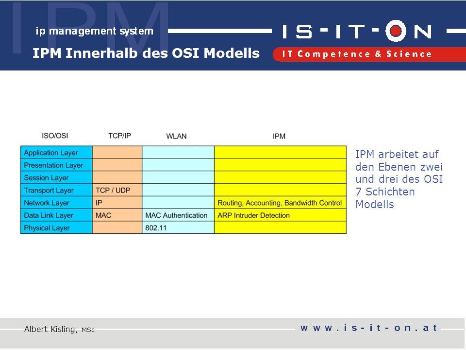 Albert Kisling, MSc IPM Innerhalb des OSI Modells IPM arbeitet auf den Ebenen zwei und drei des OSI 7 Schichten Modells