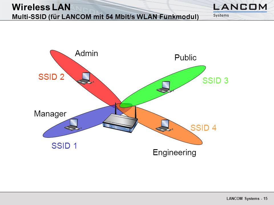 LANCOM Systems - 15 SSID 1 SSID 4 SSID 3 SSID 2 Manager Public Engineering Admin Wireless LAN Multi-SSID (für LANCOM mit 54 Mbit/s WLAN Funkmodul)