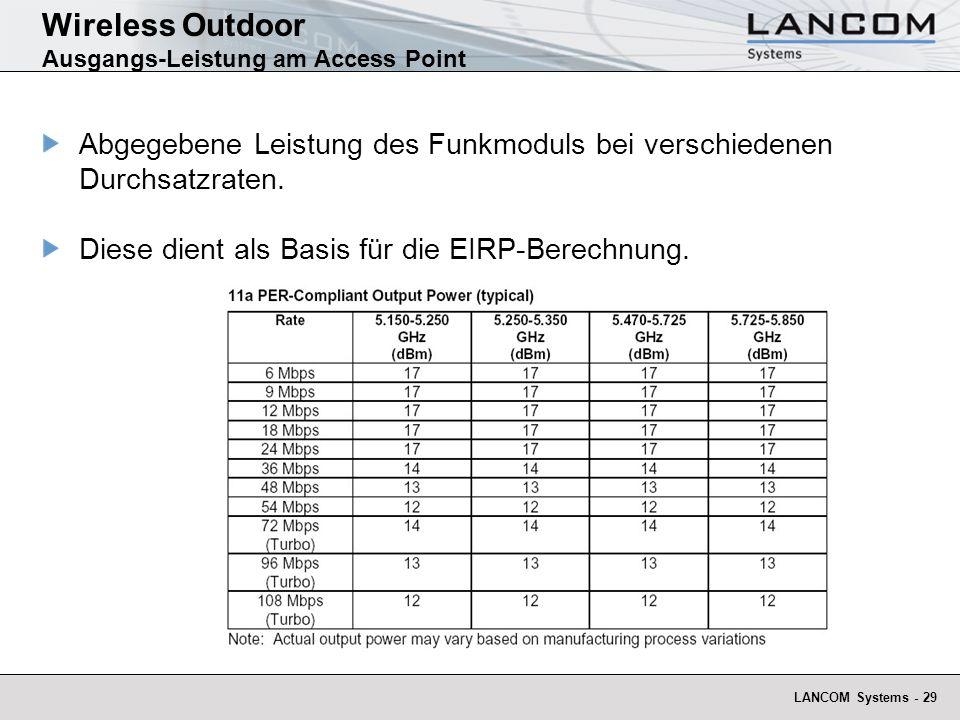 LANCOM Systems - 29 Wireless Outdoor Ausgangs-Leistung am Access Point Abgegebene Leistung des Funkmoduls bei verschiedenen Durchsatzraten. Diese dien