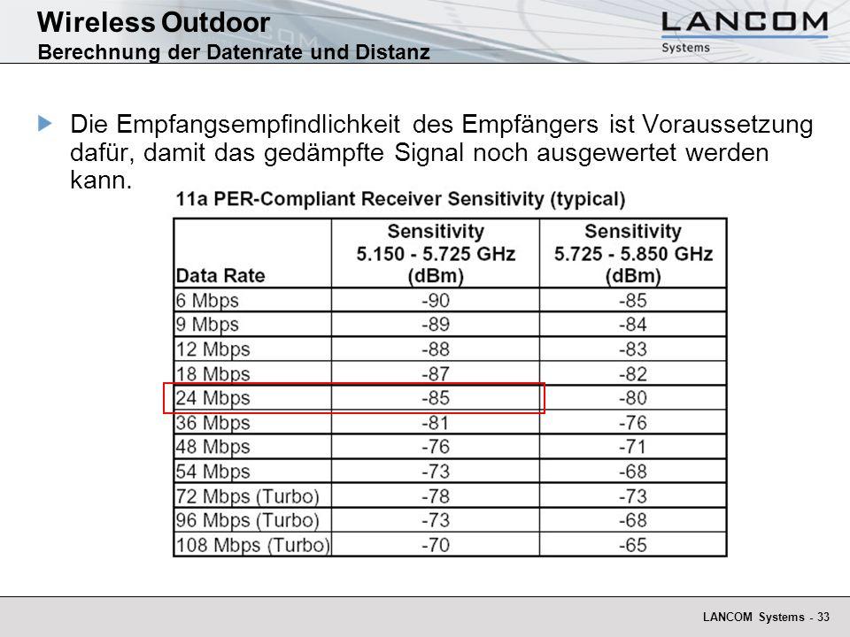 LANCOM Systems - 33 Wireless Outdoor Berechnung der Datenrate und Distanz Die Empfangsempfindlichkeit des Empfängers ist Voraussetzung dafür, damit da
