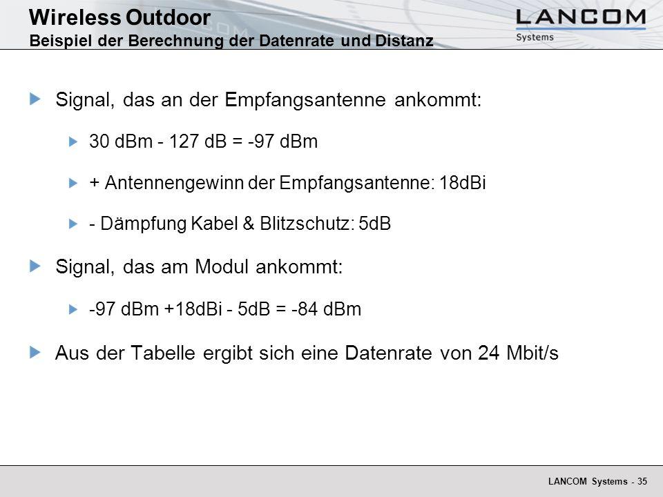 LANCOM Systems - 35 Wireless Outdoor Beispiel der Berechnung der Datenrate und Distanz Signal, das an der Empfangsantenne ankommt: 30 dBm - 127 dB = -
