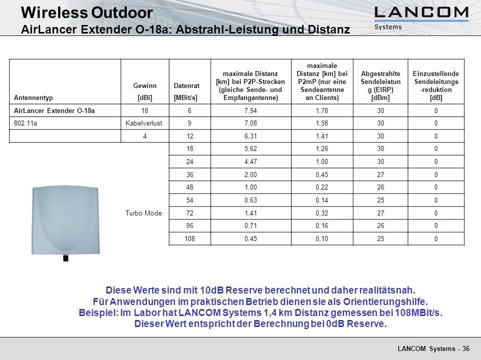 LANCOM Systems - 36 Wireless Outdoor AirLancer Extender O-18a: Abstrahl-Leistung und Distanz Antennentyp Gewinn [dBi] Datenrat [MBit/s] maximale Dista