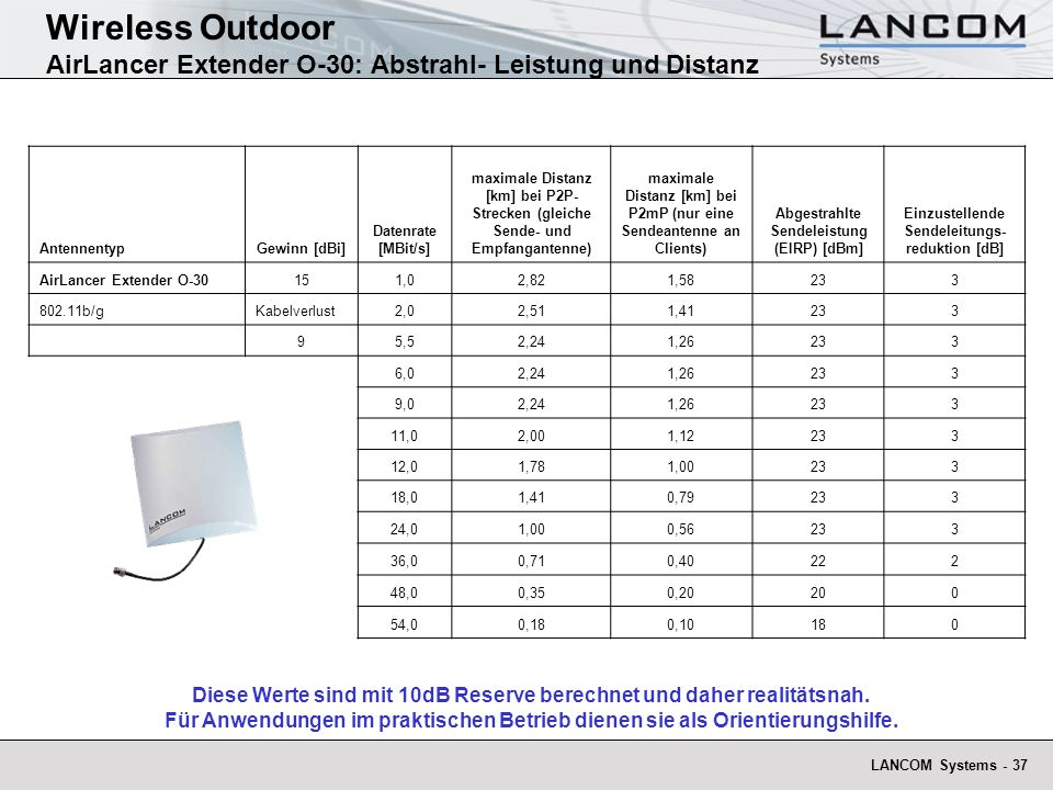 LANCOM Systems - 37 Wireless Outdoor AirLancer Extender O-30: Abstrahl- Leistung und Distanz AntennentypGewinn [dBi] Datenrate [MBit/s] maximale Dista