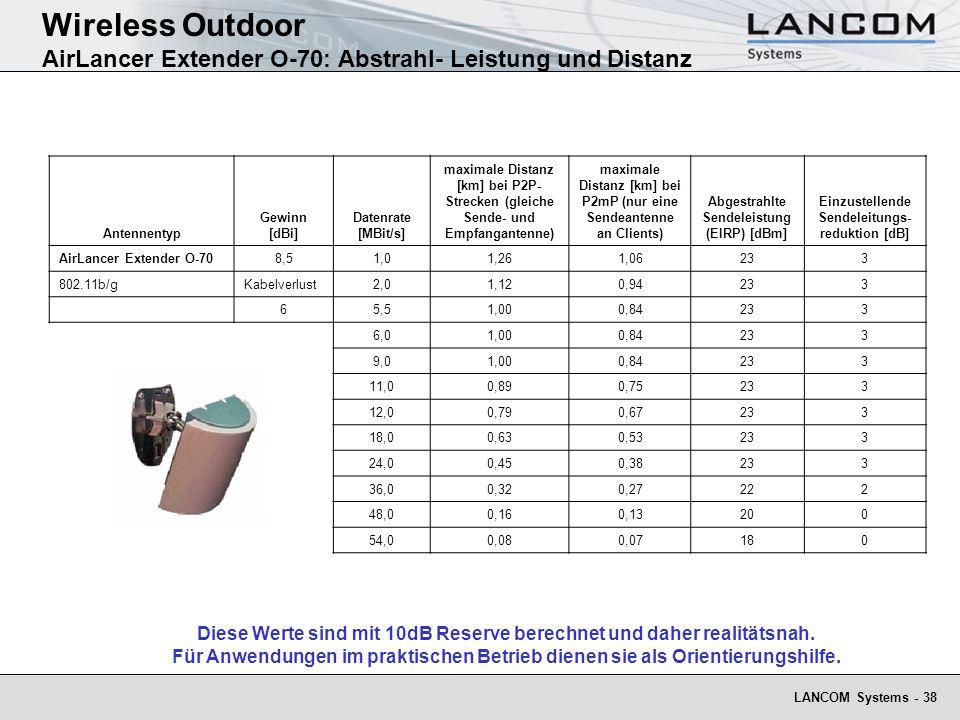 LANCOM Systems - 38 Wireless Outdoor AirLancer Extender O-70: Abstrahl- Leistung und Distanz Antennentyp Gewinn [dBi] Datenrate [MBit/s] maximale Dist