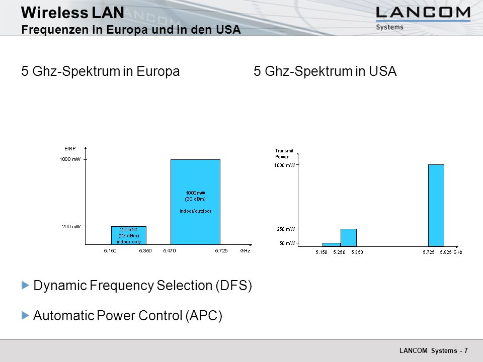 LANCOM Systems - 38 Wireless Outdoor AirLancer Extender O-70: Abstrahl- Leistung und Distanz Antennentyp Gewinn [dBi] Datenrate [MBit/s] maximale Distanz [km] bei P2P- Strecken (gleiche Sende- und Empfangantenne) maximale Distanz [km] bei P2mP (nur eine Sendeantenne an Clients) Abgestrahlte Sendeleistung (EIRP) [dBm] Einzustellende Sendeleitungs- reduktion [dB] AirLancer Extender O-708,51,01,261,06233 802.11b/gKabelverlust2,01,120,94233 65,51,000,84233 6,01,000,84233 9,01,000,84233 11,00,890,75233 12,00,790,67233 18,00,630,53233 24,00,450,38233 36,00,320,27222 48,00,160,13200 54,00,080,07180 Diese Werte sind mit 10dB Reserve berechnet und daher realitätsnah.