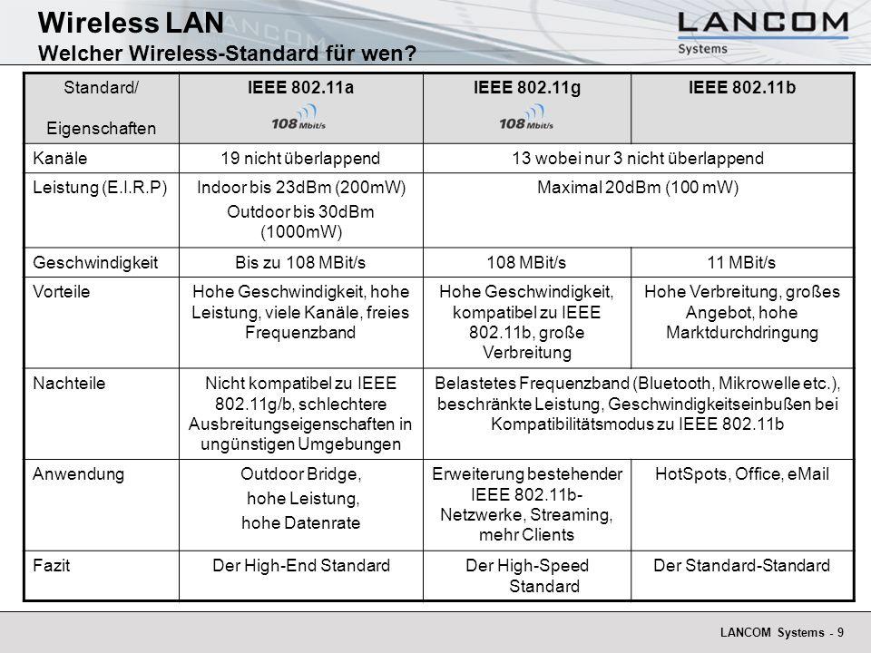 LANCOM Systems - 30 Wireless Outdoor Berechnung Abstrahl-Leistung der Antenne Beispiel: Bei 24 Mbit/s ist die Leistung des Moduls 17 dBm Kabel: 4m Länge bei 1 dB Dämpfung/m = 4dB Dämpfung Blitzschutz & Steckverbinder ca.