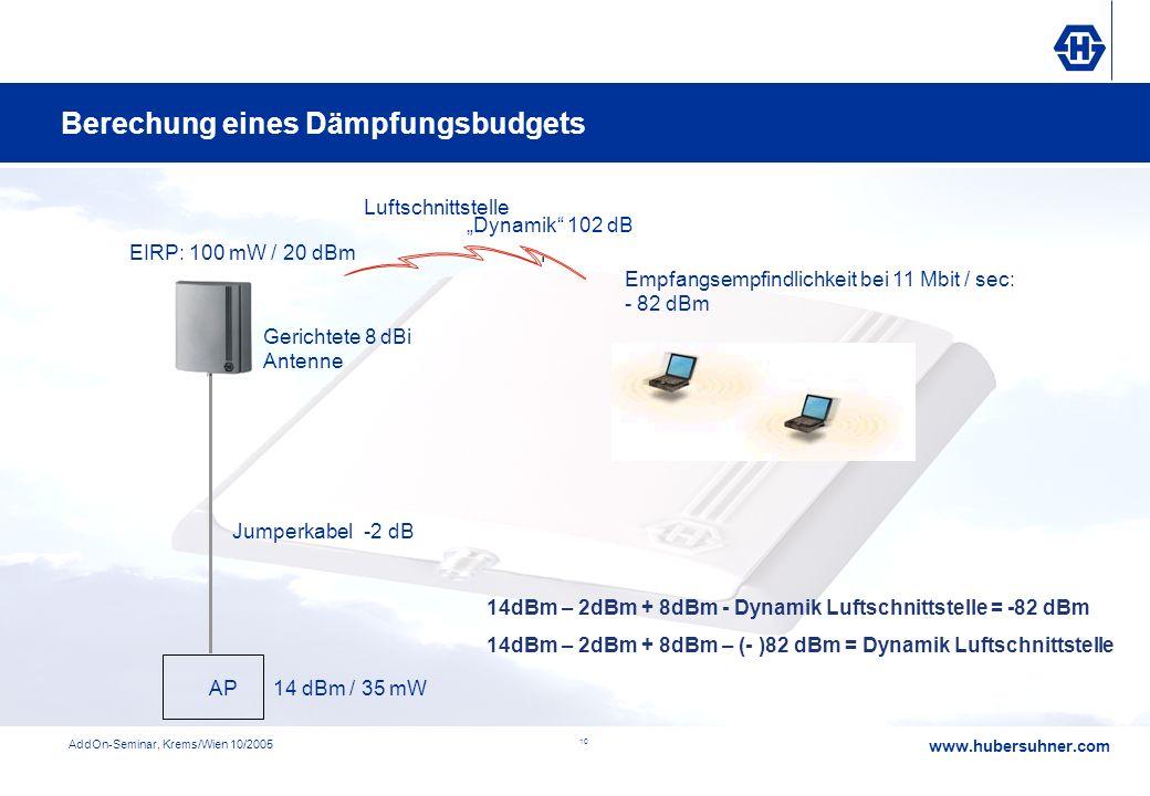 www.hubersuhner.com AddOn-Seminar, Krems/Wien 10/2005 10 Dämpfungsbudget Gerichtete 8 dBi Antenne Jumperkabel-2 dB Luftschnittstelle Empfangsempfindli